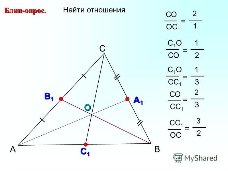 А С В Блиц-опрос. В1В1В1В1 А1А1А1А1 О СО ОС 1 = 2 1 С1С1С1С1 Найти отношения С1ОС1О СО С1ОС1О СС 1 СО СС 1 ОС = 1 2 = 1 3 = 2 3 = 3 2