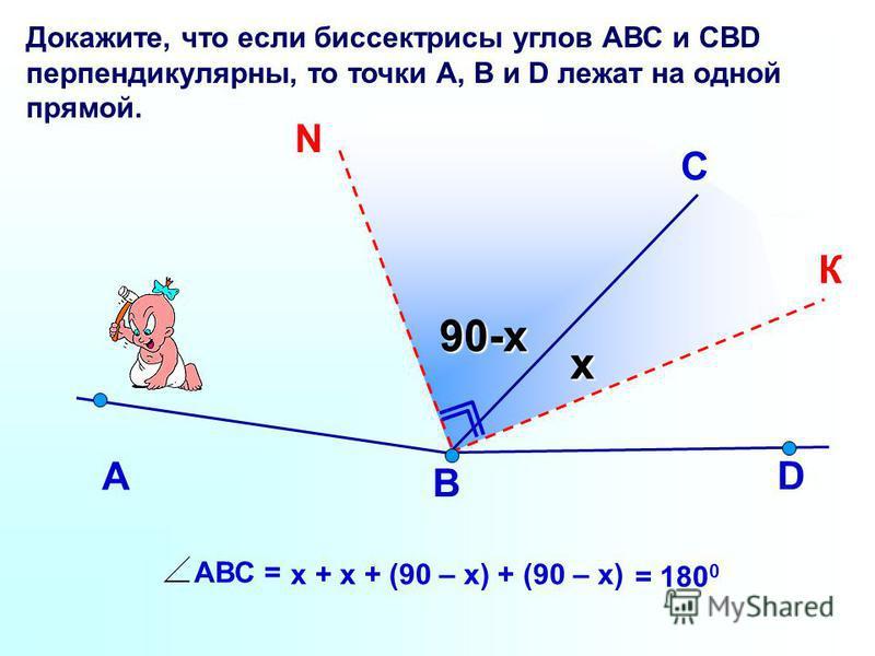 Докажите, что если биссектрисы углов АВС и СВD перпендикулярны, то точки А, В и D лежат на одной прямой. С х А В К N D 90-х х АВС = = 180 0 х + х + (90 – х) + (90 – х)