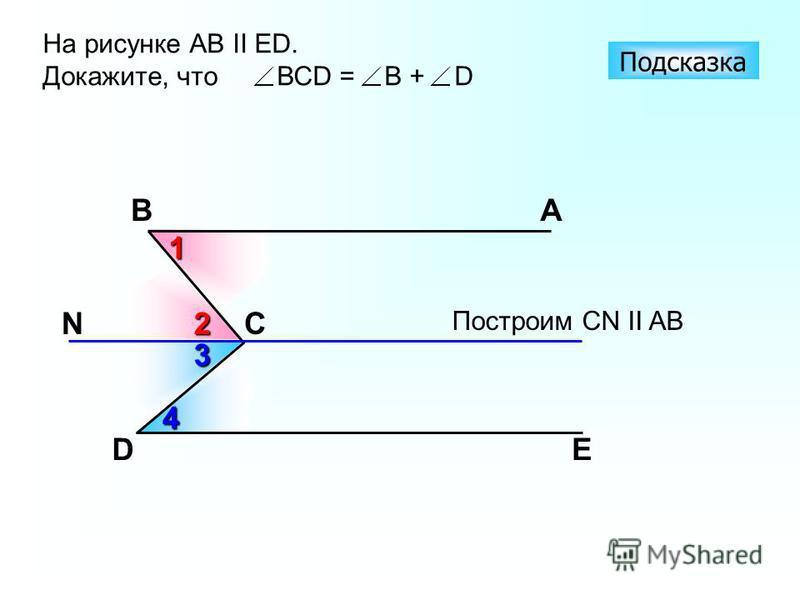 4 3 2 1 ED A Построим CN II AB B На рисунке АВ II ЕD. Докажите, что ВСD = B + D C Подсказка N