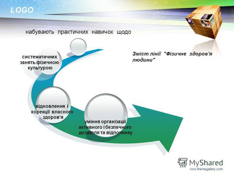 LOGO www.themegallery.com уміння організації активного і безпечного дозвілля та відпочинку відновлення і корекції власного здоров'я систематичних занять фізичною культурою набувають практичних навичок щодо Зміст лінії Фізичне здоров'я людини