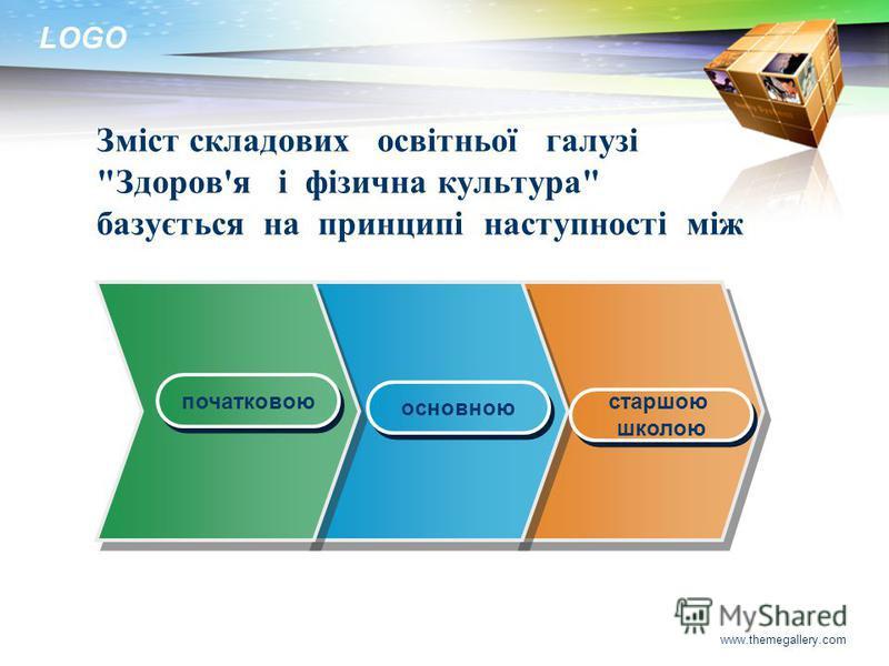LOGO www.themegallery.com Зміст складових освітньої галузі Здоров'я і фізична культура базується на принципі наступності між початковою основною старшою школою старшою школою