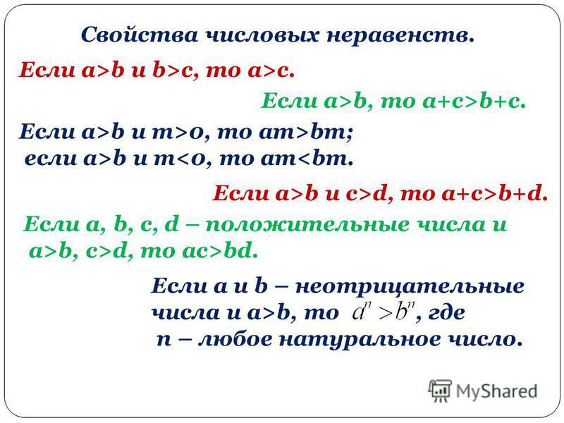 Свойства числовых неравенств. Если a>b и b>c, то a>c. Если a>b, то a+c>b+c. Если a>b и m>0, то am>bm; если a>b и m<0, то am<bm. Если a>b и c>d, то a+c>b+d. Если a, b, c, d – положительные числа и a>b, c>d, то ac>bd. Если a и b – неотрицательные числа