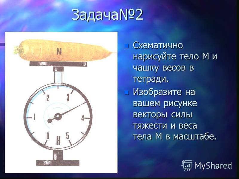12.08.20159 Задача 1 nСn Схематично нарисуйте в тетради тело М, прикрепленное к крючку динамометра. nИn Изобразите на вашем рисунке векторы силы тяжести и веса тела М в масштабе.