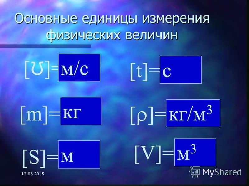 12.08.20152 Проверь себя! ?=S/t ?=m/ V ?=V m Ʊ ?=mg FтFт