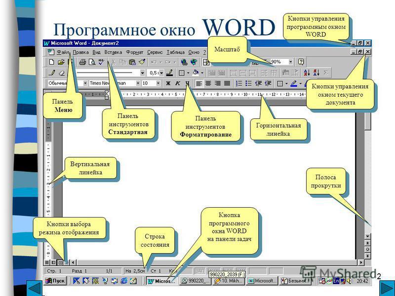 2 Программное окно WORD Кнопки управления окном текущего документа Кнопки управления окном текущего документа Кнопки управления программным окном WORD Кнопки управления программным окном WORD Панель Меню Панель Меню Панель инструментов Стандартная Па