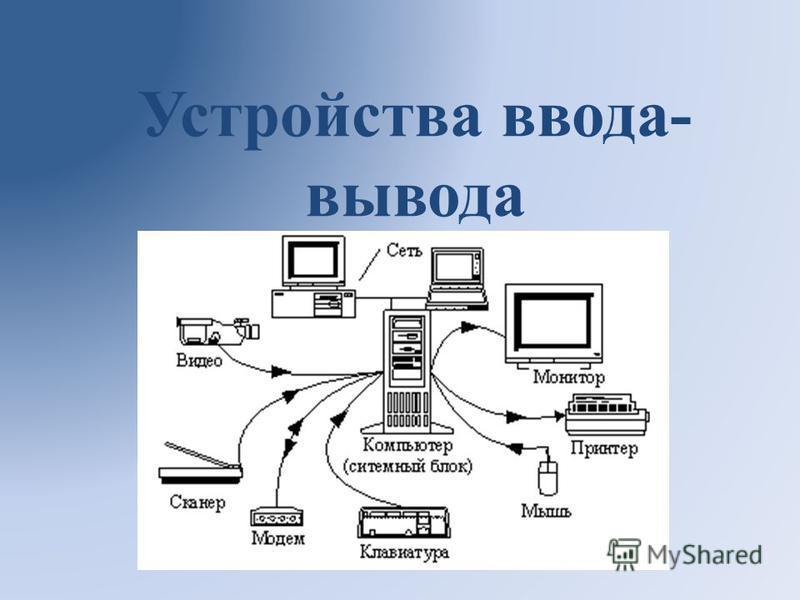 Устройства ввода- вывода