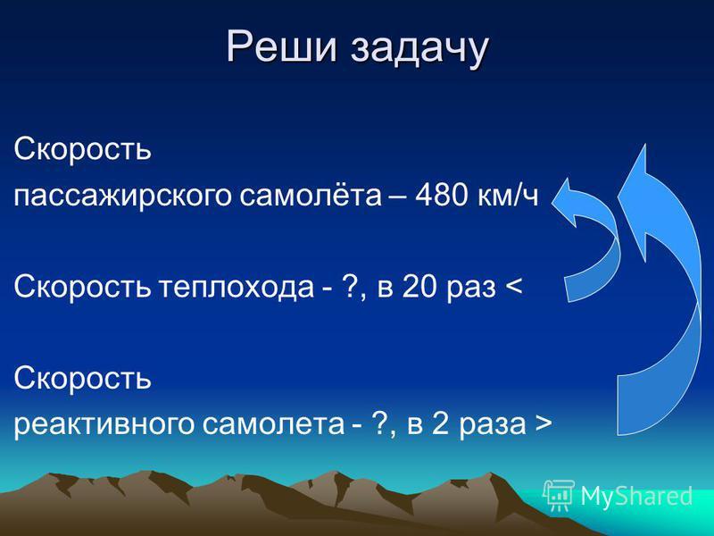 Реши задачу Скорость пассажирского самолёта – 480 км/ч Скорость теплохода - ?, в 20 раз < Скорость реактивного самолета - ?, в 2 раза >