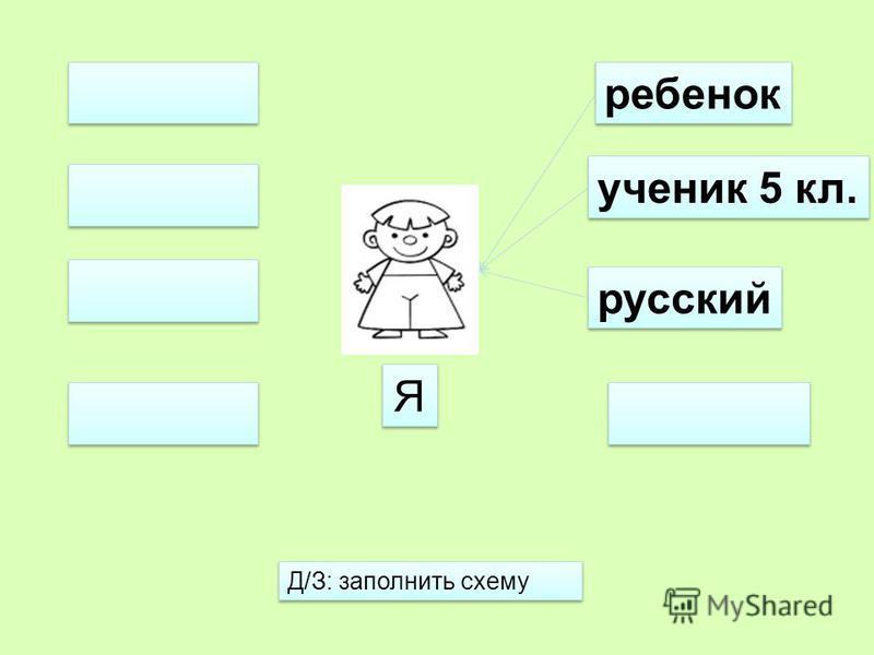 ребенок ученик 5 кл. русский Д/З: заполнить схему Я Я