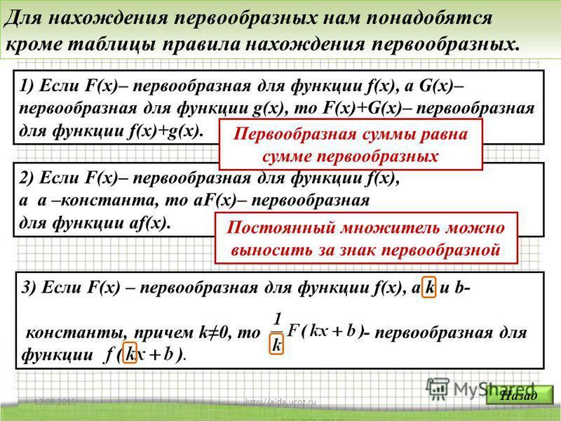 3) Если F(x) – первообразная для функции f(x), а k и b- константы, причем k0, то - первообразная для функции 2) Если F(x)– первообразная для функции f(x), а а –константа, то аF(x)– первообразная для функции аf(x). 12.08.201512http://aida.ucoz.ru Для