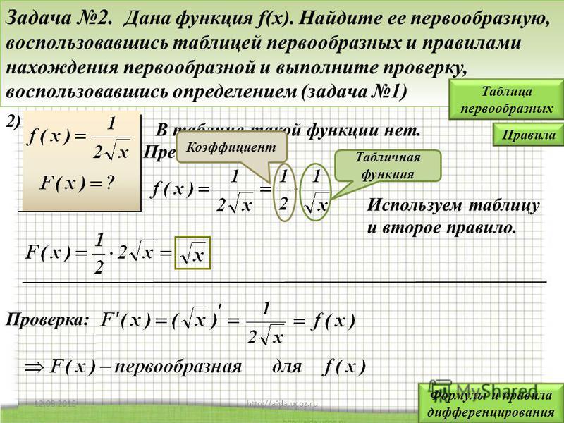 12.08.2015http://aida.ucoz.ru Задача 2. Дана функция f(x). Найдите ее первообразную, воспользовавшись таблицей первообразных и правилами нахождения первообразной и выполните проверку, воспользовавшись определением (задача 1) В таблице такой функции н