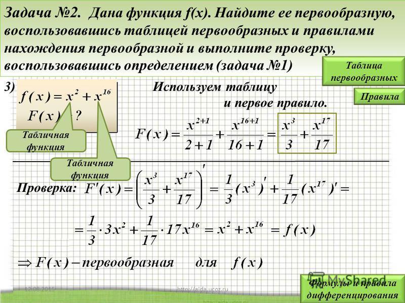 12.08.2015http://aida.ucoz.ru Задача 2. Дана функция f(x). Найдите ее первообразную, воспользовавшись таблицей первообразных и правилами нахождения первообразной и выполните проверку, воспользовавшись определением (задача 1) 3)3) Проверка: Формулы и