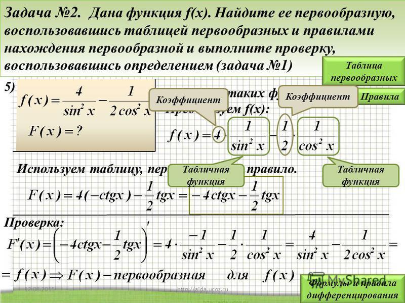 12.08.2015http://aida.ucoz.ru Задача 2. Дана функция f(x). Найдите ее первообразную, воспользовавшись таблицей первообразных и правилами нахождения первообразной и выполните проверку, воспользовавшись определением (задача 1) В таблице таких функций н