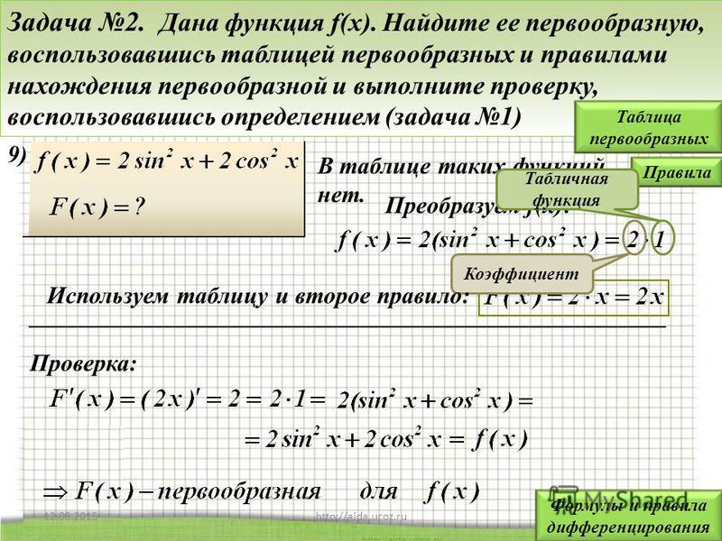 12.08.2015http://aida.ucoz.ru Задача 2. Дана функция f(x). Найдите ее первообразную, воспользовавшись таблицей первообразных и правилами нахождения первообразной и выполните проверку, воспользовавшись определением (задача 1) 9)9) Проверка: Формулы и