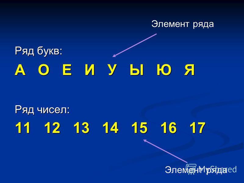 Ряд букв: А О Е И У Ы Ю Я Ряд чисел: 11 12 13 14 15 16 17 Элемент ряда