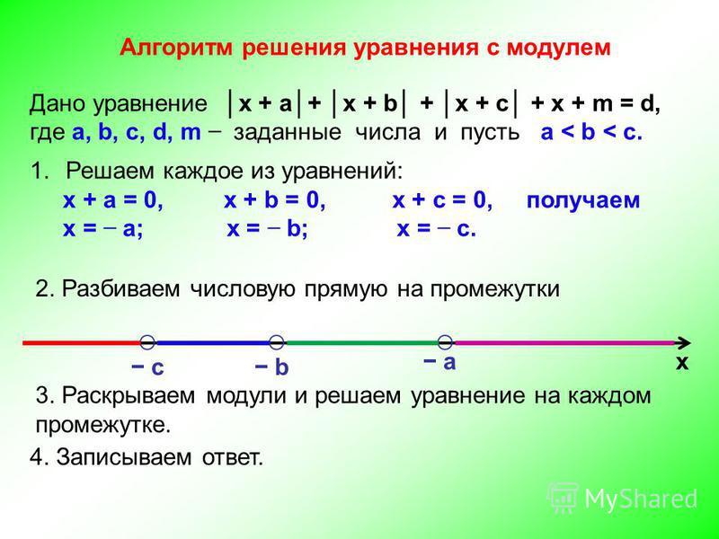 Алгоритм решения уравнения с модулем Дано уравнение х + а+ х + b + х + c + х + m = d, где a, b, c, d, m заданные числа и пусть a < b < c. 1. Решаем каждое из уравнений: х + а = 0, х + b = 0, х + с = 0, получаем х = a; x = b; x = с. 2. Разбиваем число