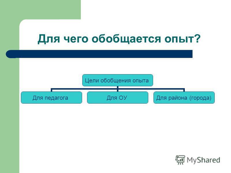 Для чего обобщается опыт? Цели обобщения опыта Для педагога Для ОУ Для района (города)
