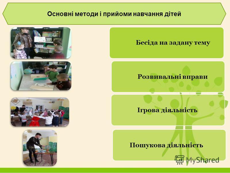Основні методи і прийоми навчання дітей Бесіда на задану тему Розвивальні вправи Ігрова діяльність Пошукова діяльність