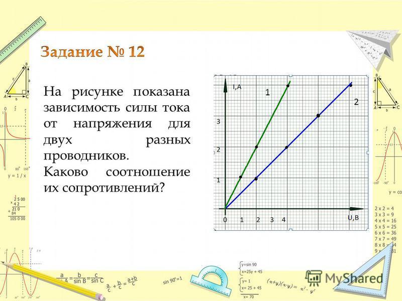 2 1 На рисунке показана зависимость силы тока от напряжения для двух разных проводников. Каково соотношение их сопротивлений?