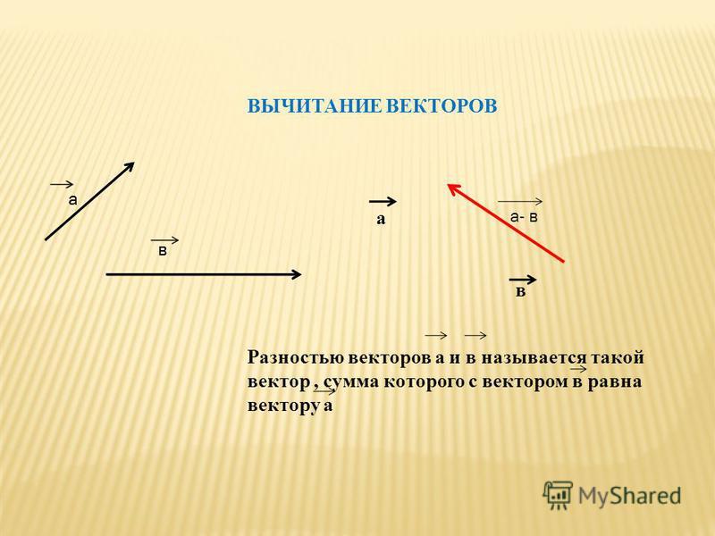 ВЫЧИТАНИЕ ВЕКТОРОВ а в а- в Разностью векторов а и в называется такой вектор, сумма которого с вектором в равна вектору а а в а в