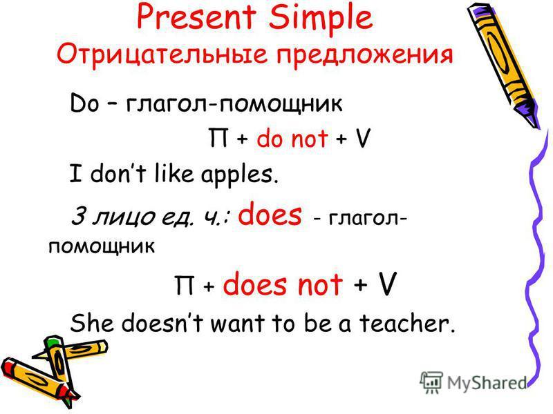 Present Simple Отрицательные предложения Do – глагол-помощник П + do not + V I dont like apples. 3 лицо ед. ч.: does - глагол- помощник П + does not + V She doesnt want to be a teacher.
