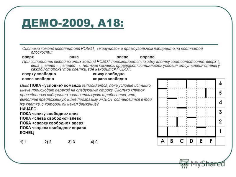 ДЕМО-2009, А18: Система команд исполнителя РОБОТ, «живущего» в прямоугольном лабиринте на клетчатой плоскости: вверх вниз влево вправо. При выполнении любой из этих команд РОБОТ перемещается на одну клетку соответственно: вверх, вниз, влево, вправо.