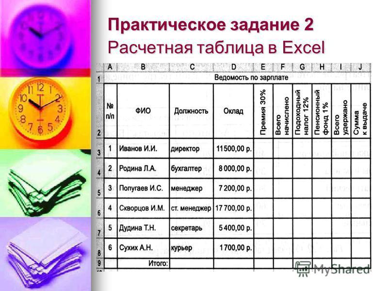 Практическое задание 2 Расчетная таблица в Excel