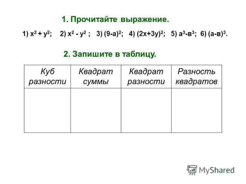 1. Прочитайте выражение. 1) х 2 + у 2 ; 2) х 2 - у 2 ; 3) (9-а) 2 ; 4) (2 х+3 у) 2 ; 5) а 3 -в 3 ; 6) (а-в) 3. 2. Запишите в таблицу. Куб разности Квадрат суммы Квадрат разности Разность квадратов