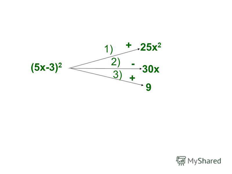 (5 х-3) 2 25 х 2 30 х 9 1) 2) 3) + - +