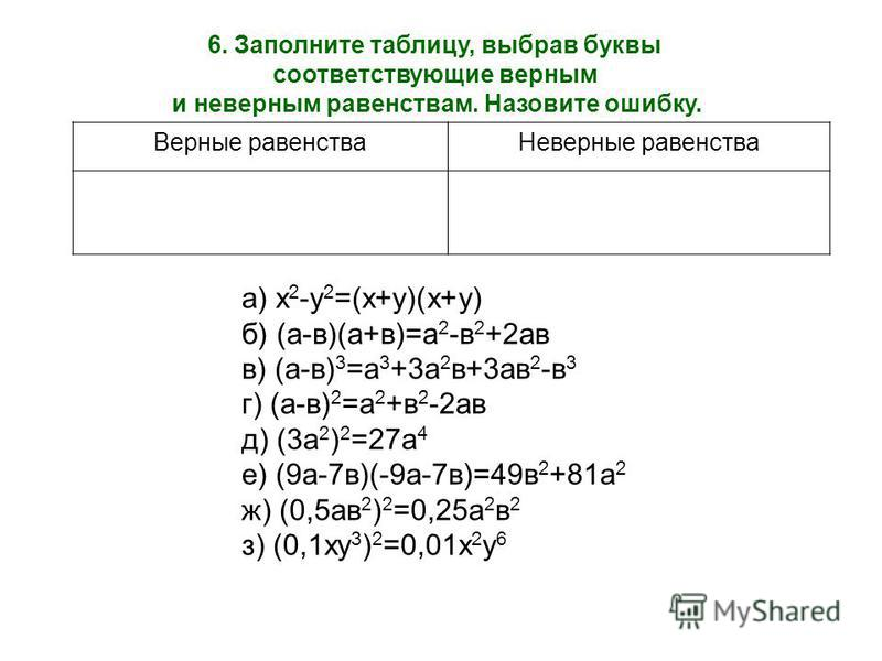 6. Заполните таблицу, выбрав буквы соответствующие верным и неверным равенствам. Назовите ошибку. Верные равенства Неверные равенства а) х 2 -у 2 =(х+у)(х+у) б) (а-в)(а+в)=а 2 -в 2 +2 ав в) (а-в) 3 =а 3 +3 а 2 в+3 ав 2 -в 3 г) (а-в) 2 =а 2 +в 2 -2 ав