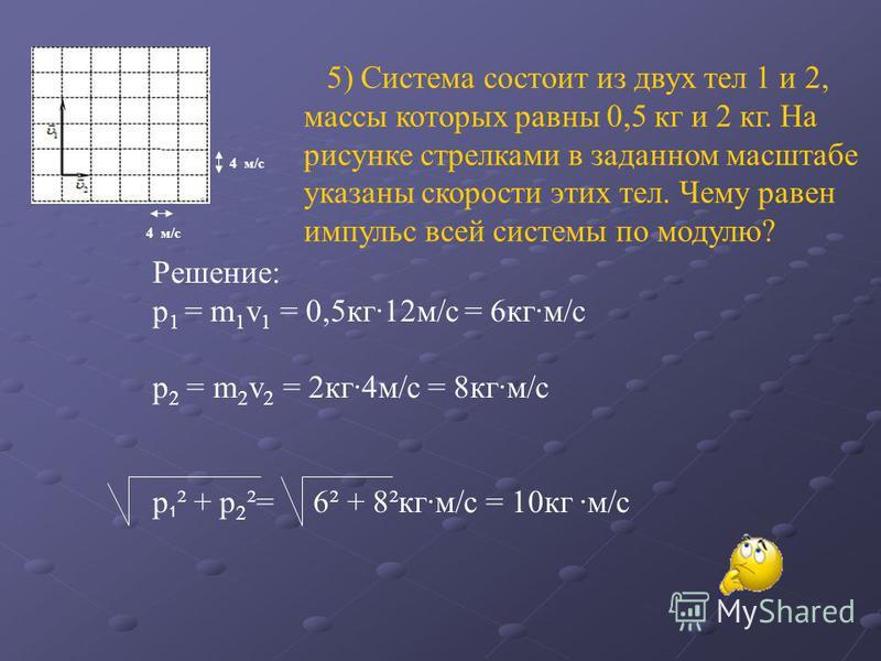 Решение: р 1 = m 1 v 1 = 0,5 кг·12 м/с = 6 кг·м/с р 2 = m 2 v 2 = 2 кг·4 м/с = 8 кг·м/с р 1 ² + р 2 ²= 6² + 8²кг·м/с = 10 кг ·м/с 5) Система состоит из двух тел 1 и 2, массы которых равны 0,5 кг и 2 кг. На рисунке стрелками в заданном масштабе указан