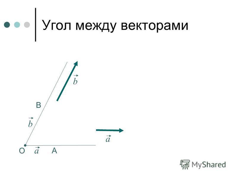 a b a b О Угол между векторами А В