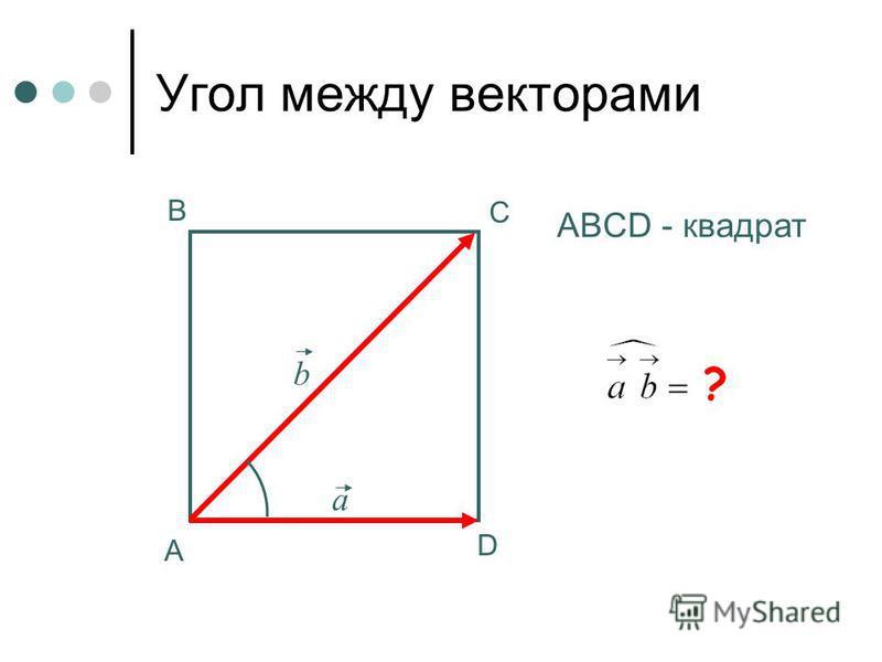 Угол между векторами D С В А a b ? ABCD - квадрат