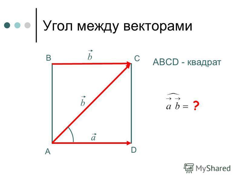 Угол между векторами D С В А ABCD - квадрат a b ? b