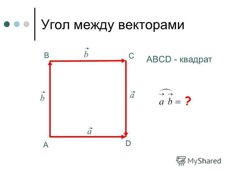 Угол между векторами D С В А ABCD - квадрат a b ? b a