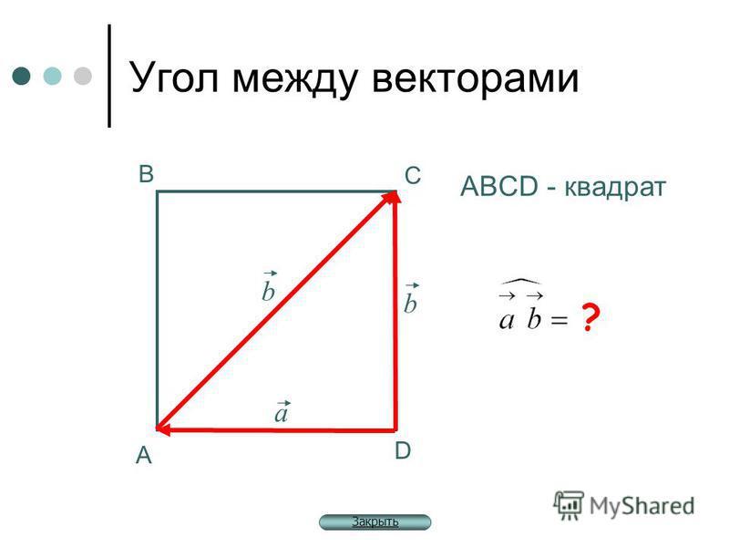 Угол между векторами D С В А ABCD - квадрат a ? b b Закрыть