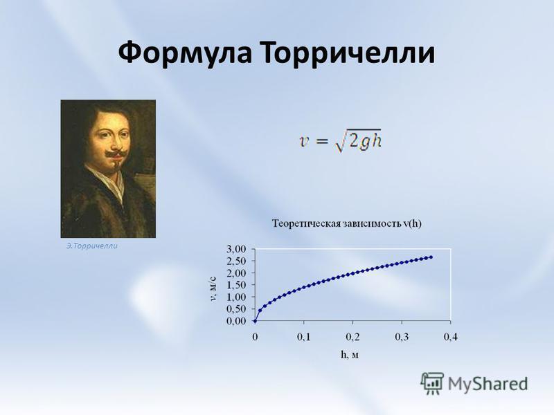 Формула Торричелли Э.Торричелли