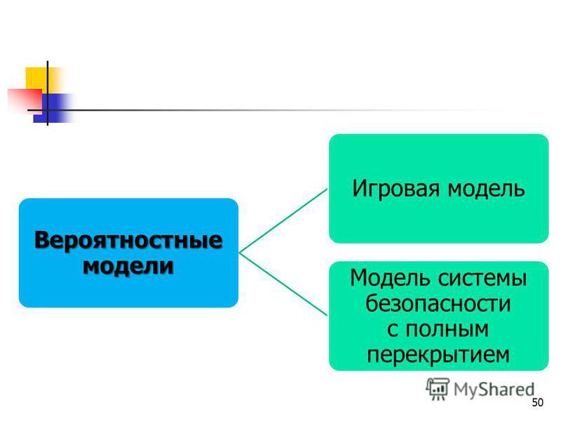 Вероятностные модели Игровая модель Модель системы безопасности с полным перекрытием 50
