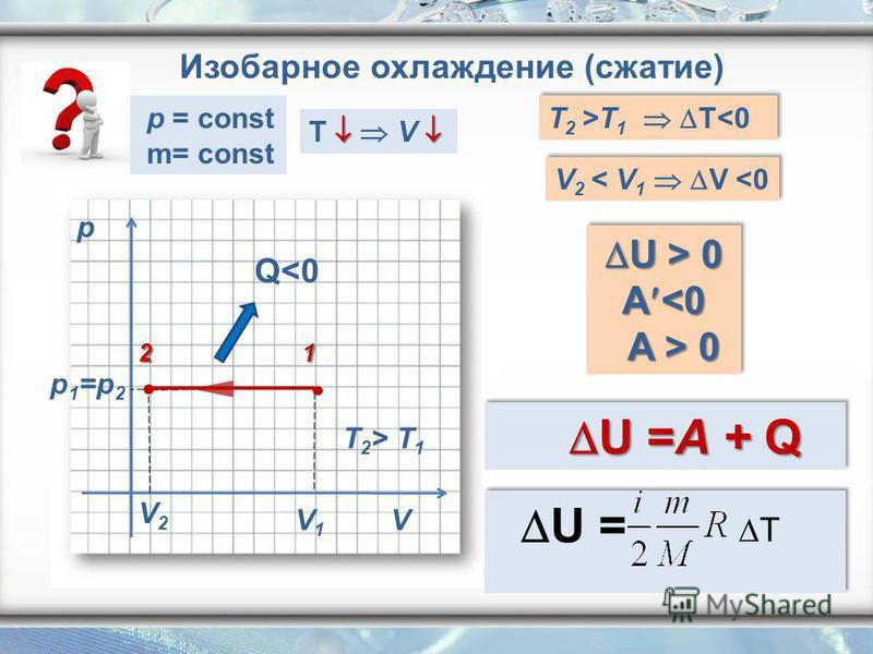 p V V2V2 V1V1 p 1 =p 2 Q<0 T 2 > T 1 Изобарное охлаждение (сжатие) T V T 2 >T 1 T<0 V 2 < V 1 V <0 U > 0 U > 0 A <0 A > 0 A > 0 U > 0 U > 0 A <0 A > 0 A > 0 U =A + Q U =A + Q 21 p = const m= const U = T T V