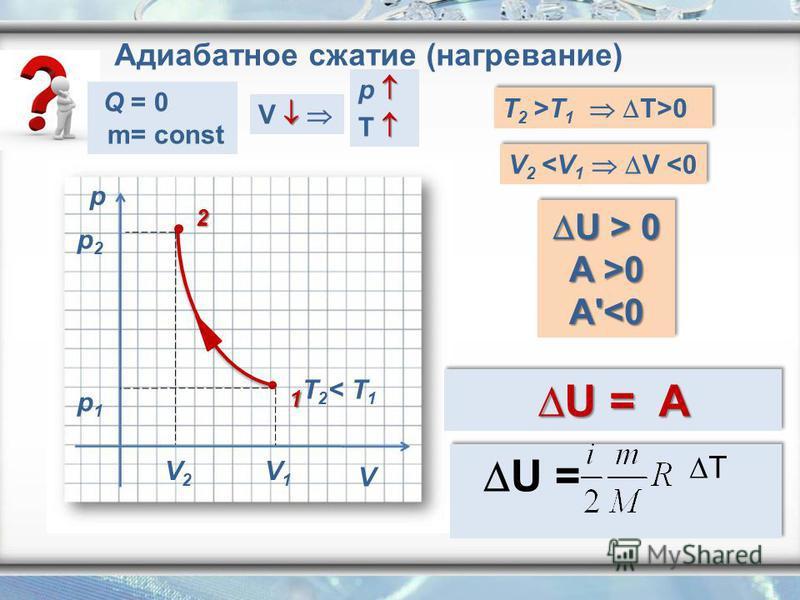 p V T 2 < T 1 T 2 >T 1 T>0 V 2 <V 1 V <0 U > 0 U > 0 A >0 A' 0 A'<0 U > 0 U > 0 A >0 A' 0 A'<0 U = AU = AU = AU = A U = AU = AU = AU = A 1 U = T 2 p1p1 p2p2 V Адиабатное сжатие (нагревание) T p V1 V1 V2 V2 Q = 0 m= const