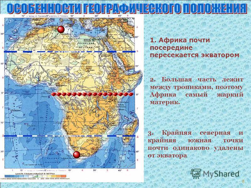 1. Аафрика почти посередине пересекается экватором 2. Большая часть лежит между тропиками, поэтому Аафрика самый жаркий материк. 3. Крайняя северная и крайняя южная точки почти одинаково удалены от экватора 8