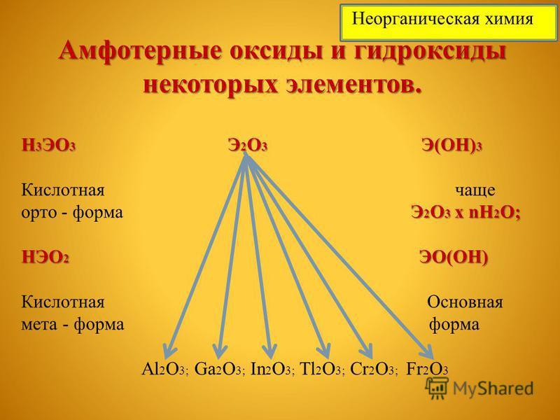 Амфотерные оксиды и гидроксиды некоторых элементов. H 3 ЭО 3 Э 2 О 3 Э(ОН) 3 Кислотная чаще Э 2 О 3 х nH 2 O; орто - форма Э 2 О 3 х nH 2 O; НЭО 2 ЭО(ОН) Кислотная Основная мета - форма форма Al 2 O 3; Ga 2 O 3; In 2 O 3; Tl 2 O 3; Cr 2 O 3; Fr 2 O 3