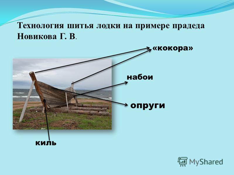 Технология шитья лодки на примере прадеда Новикова Г. В. киль «кокора» на бои упруги