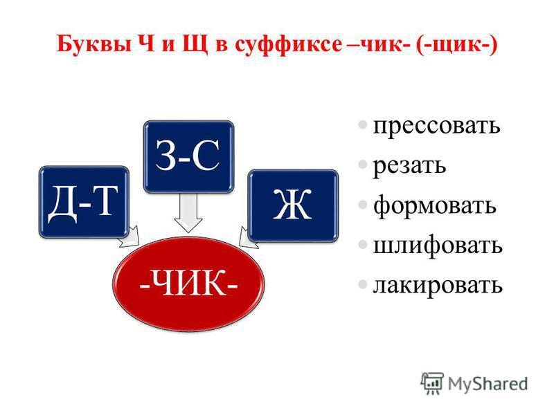 Буквы Ч и Щ в суффиксе –чик- (-щик-) прессовать резать формовать шлифовать лакировать -ЧИК- Д-ТЗ-СЖ