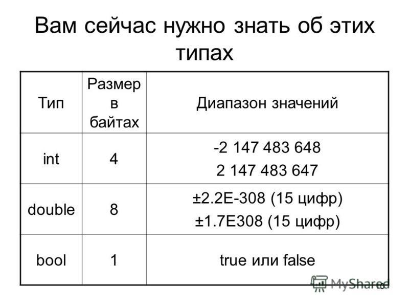 10 Вам сейчас нужно знать об этих типах Тип Размер в байтах Диапазон значений int4 -2 147 483 648 2 147 483 647 double8 ±2.2E-308 (15 цифр) ±1.7E308 (15 цифр) bool1true или false