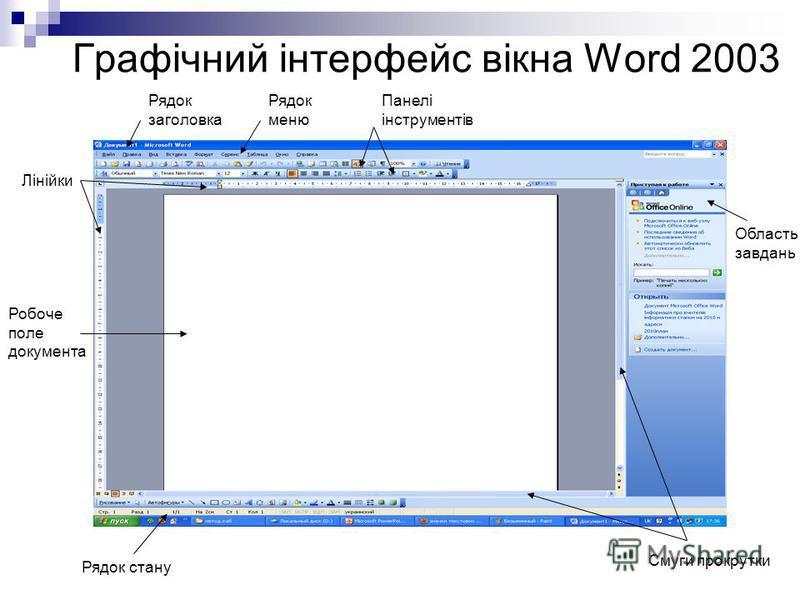 Графічний інтерфейс вікна Word 2003 Рядок заголовка Рядок меню Панелі інструментів Лінійки Смуги прокрутки Рядок стану Область завдань Робоче поле документа
