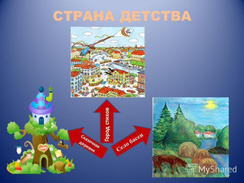 3 Село басен Сказочная деревня Город стихов