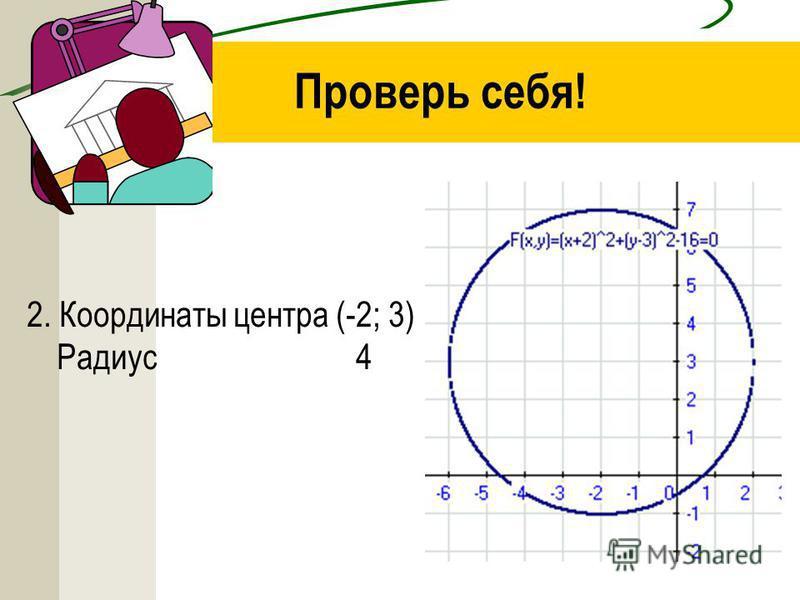 Проверь себя! 2. Координаты центра (-2; 3) Радиус 4