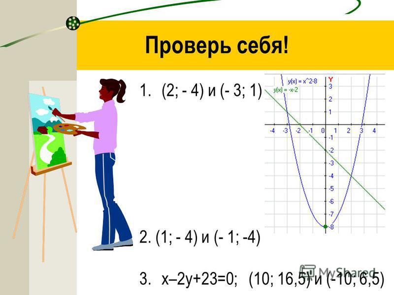 Проверь себя! 1.(2; - 4) и (- 3; 1) 2. (1; - 4) и (- 1; -4) 3.х–2 у+23=0; (10; 16,5) и (-10; 6,5)