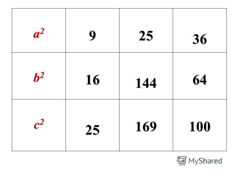 a2a2a2a292536 b2b2b2b21614464 с 2 с 2 с 2 с 225169100