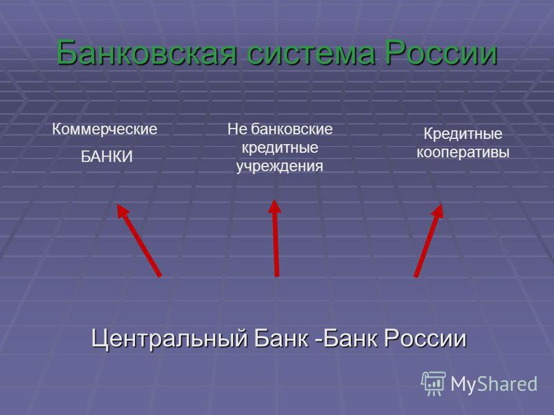 Банковская система России Центральный Банк -Банк России Центральный Банк -Банк России Коммерческие БАНКИ Не банковские кредитные учреждения Кредитные кооперативы